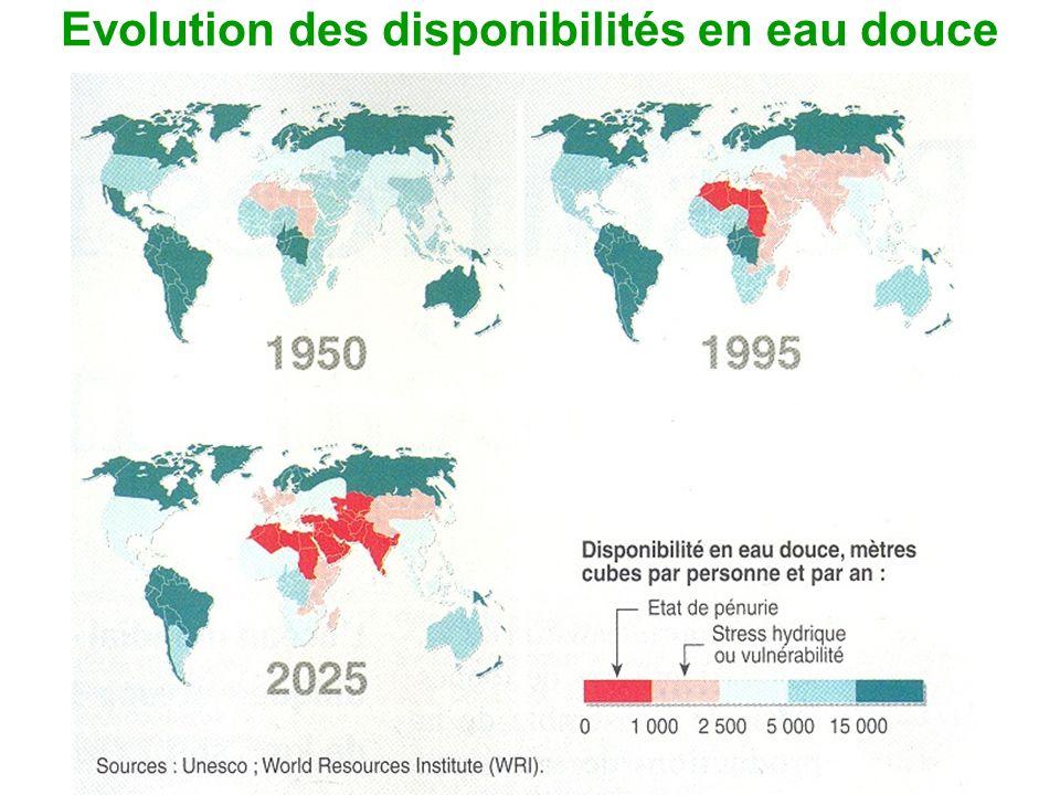 Evolution des disponibilités en eau douce