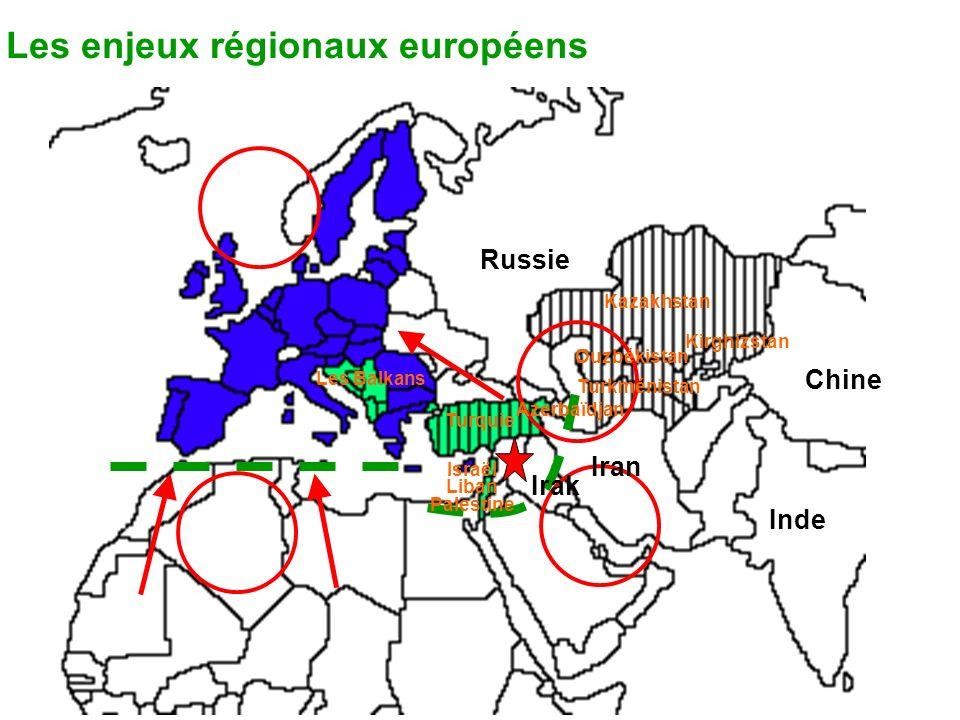 Les enjeux régionaux européens Chine Inde Kazakhstan Azerbaïdjan Turquie Iran Irak Russie Israël Liban Palestine Les Balkans Ouzbékistan Turkménistan