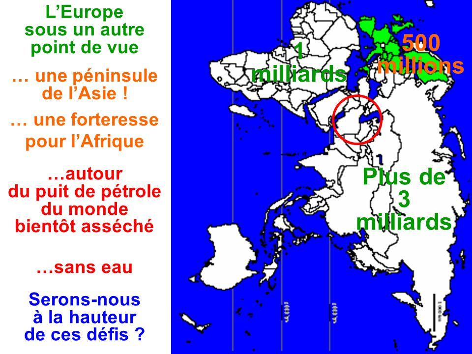 LEurope sous un autre point de vue … une péninsule de lAsie ! … une forteresse pour lAfrique 500 millions Plus de 3 milliards 1 milliards …autour du p