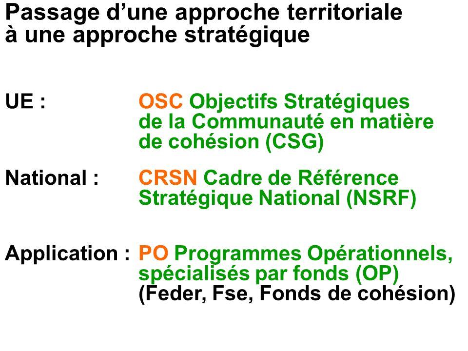 Passage dune approche territoriale à une approche stratégique UE : OSC Objectifs Stratégiques de la Communauté en matière de cohésion (CSG) National :