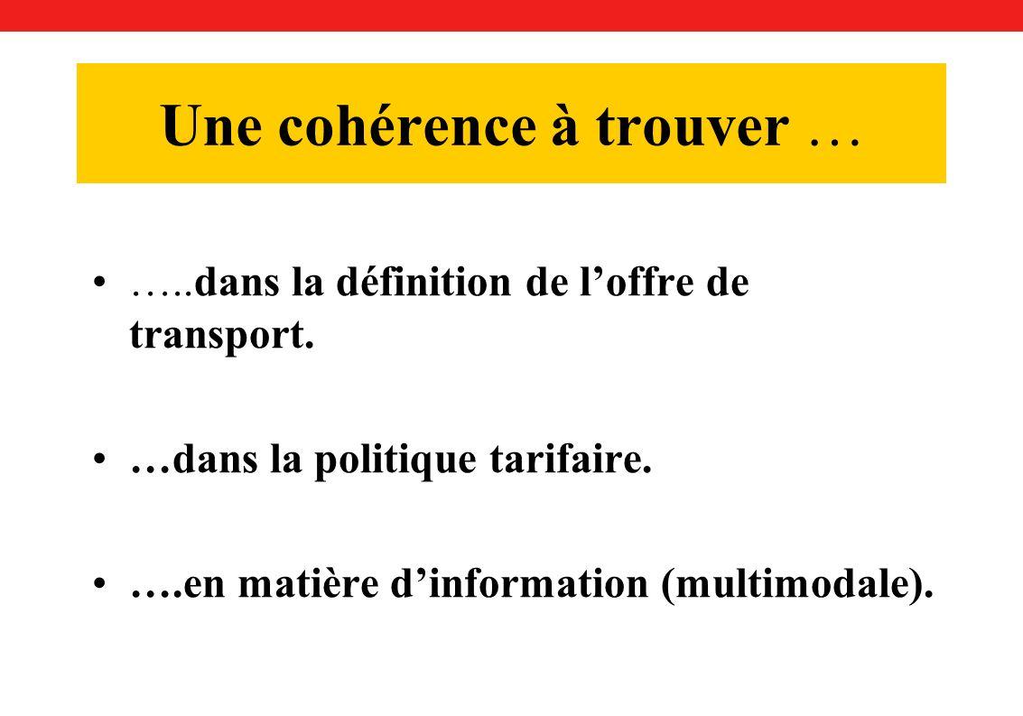 Une cohérence à trouver … …..dans la définition de loffre de transport.