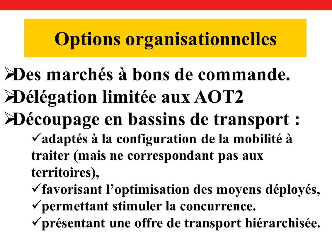 Options organisationnelles Des marchés à bons de commande.