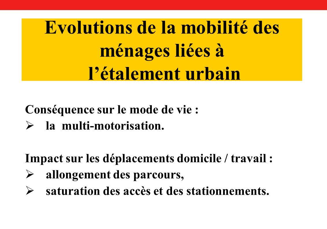 Evolutions de la mobilité des ménages liées à létalement urbain Conséquence sur le mode de vie : la multi-motorisation.