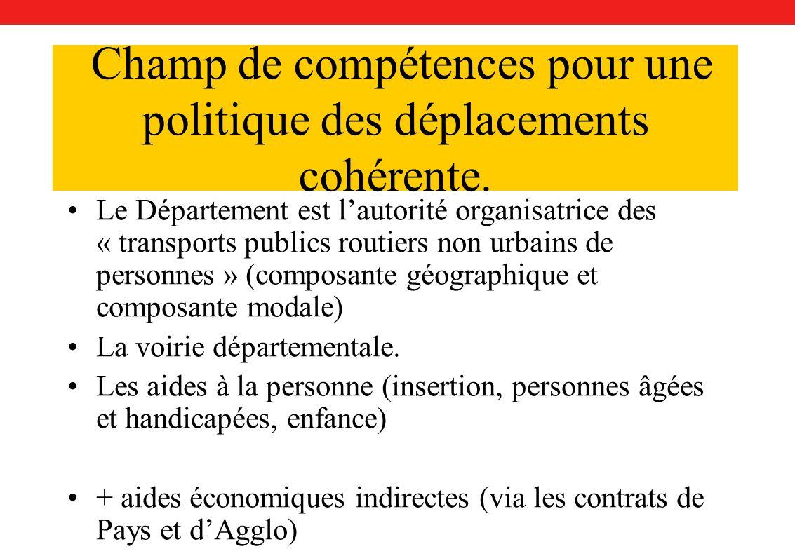Champ de compétences pour une politique des déplacements cohérente.