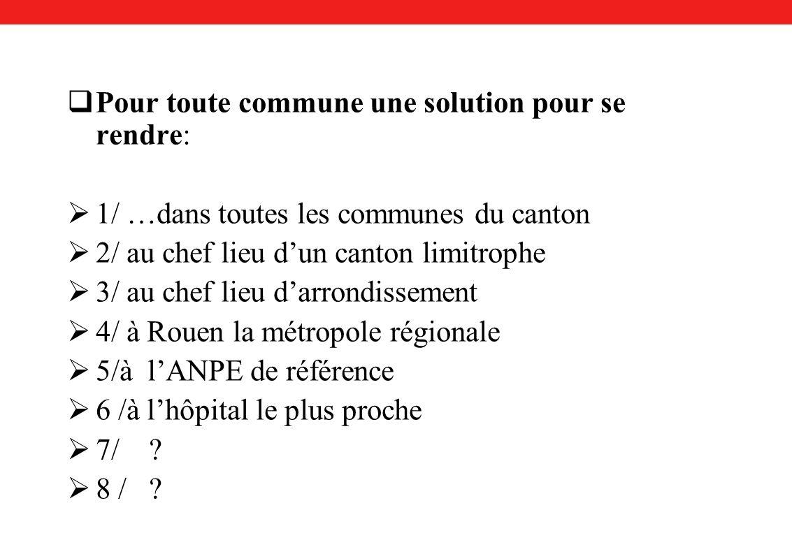 Pour toute commune une solution pour se rendre: 1/ …dans toutes les communes du canton 2/ au chef lieu dun canton limitrophe 3/ au chef lieu darrondissement 4/ à Rouen la métropole régionale 5/à lANPE de référence 6 /à lhôpital le plus proche 7/ .