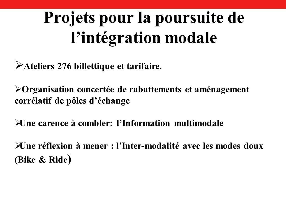 Projets pour la poursuite de lintégration modale Ateliers 276 billettique et tarifaire.