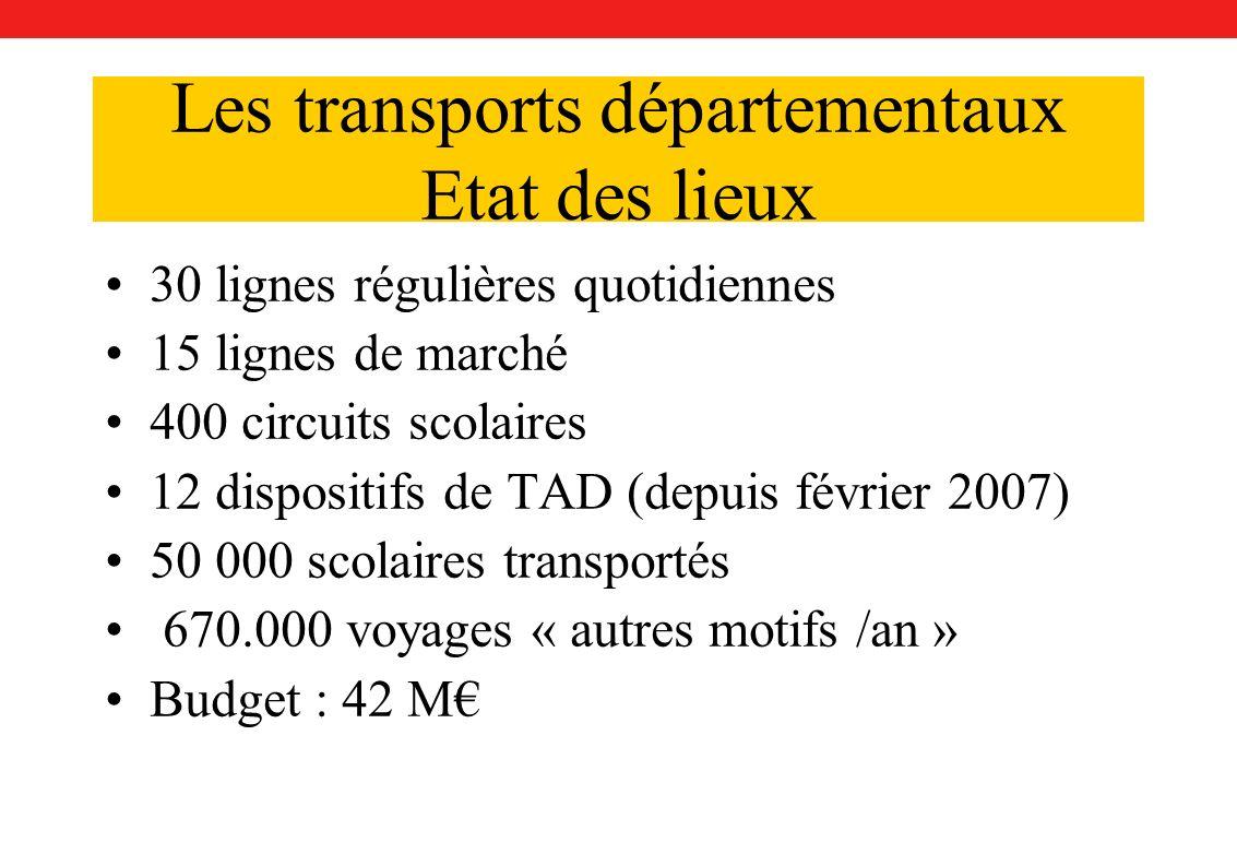 Les transports départementaux Etat des lieux 30 lignes régulières quotidiennes 15 lignes de marché 400 circuits scolaires 12 dispositifs de TAD (depuis février 2007) 50 000 scolaires transportés 670.000 voyages « autres motifs /an » Budget : 42 M