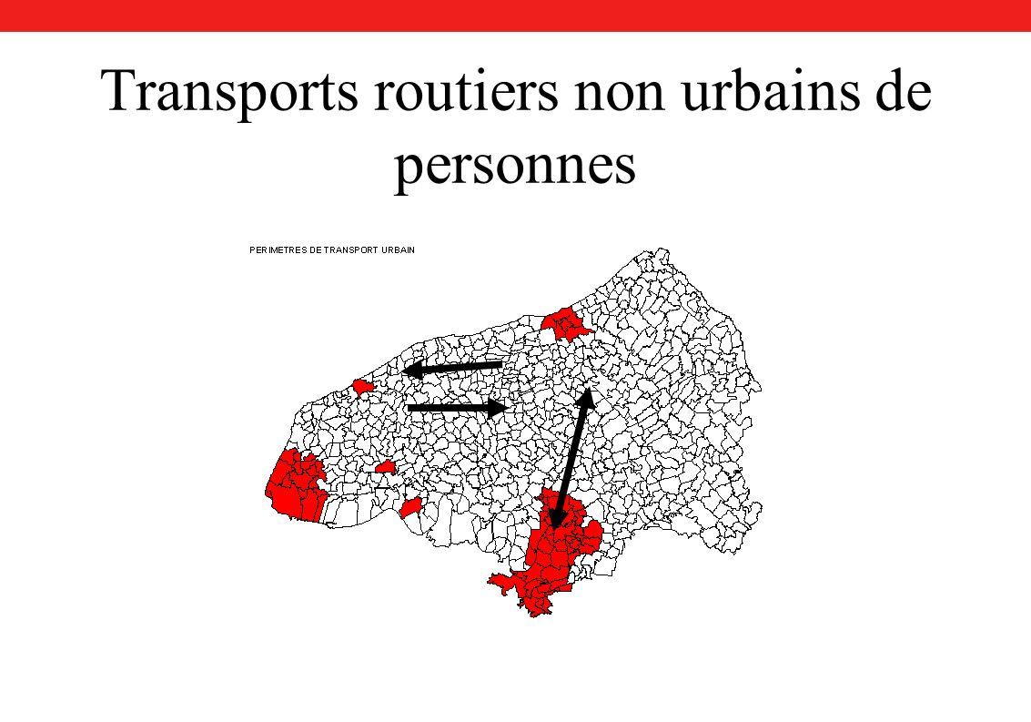 Transports routiers non urbains de personnes