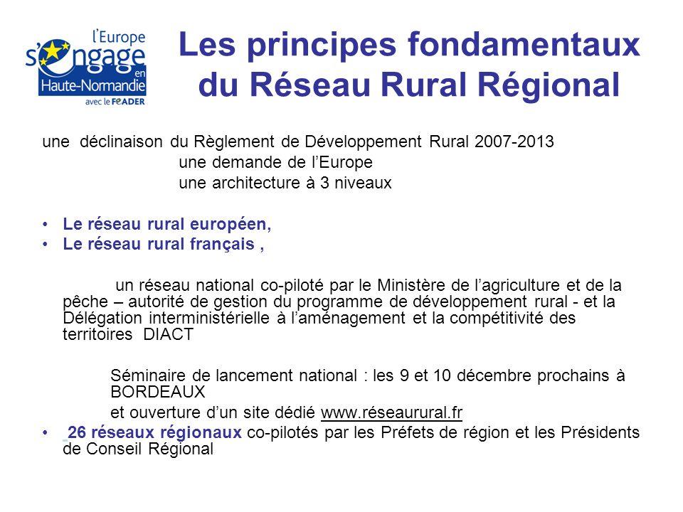 Le réseau rural régional haut-normand : –une mise en œuvre régionale intégrée dans une architecture et un calendrier –une structure non institutionnelle, avec une large autonomie laissée aux régions pour sa construction Les principes fondamentaux du Réseau Rural Régional