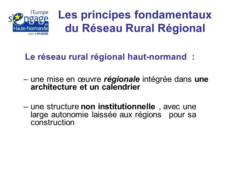 480 000 euros sur 7 ans, dont : 120 000 euros de lEtat 120 000 euros de la Région 240 000 euros de FEADER Quels moyens financiers pour le Réseau Rural Régional ?