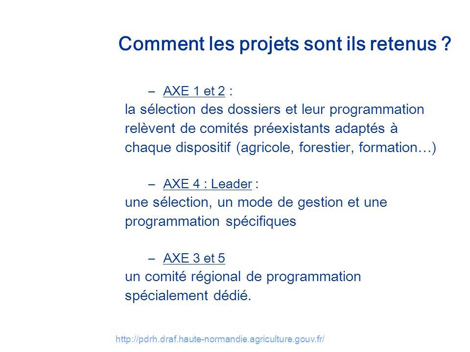 http://pdrh.draf.haute-normandie.agriculture.gouv.fr/ Comment les projets sont ils retenus ? –AXE 1 et 2 : la sélection des dossiers et leur programma