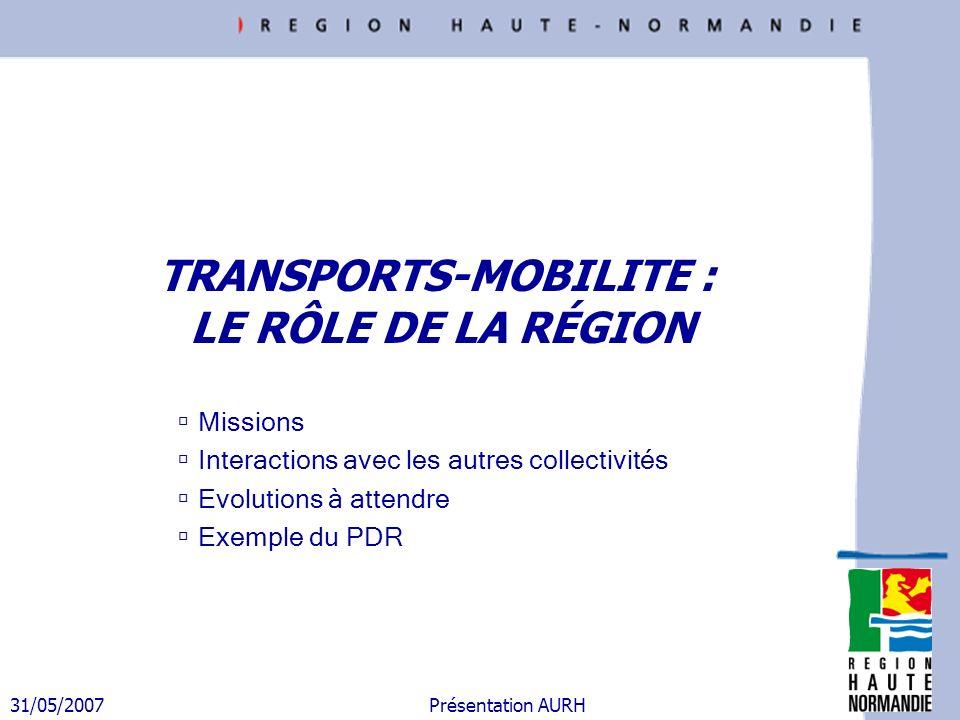 31/05/2007 Présentation AURH TRANSPORTS-MOBILITE : LE RÔLE DE LA RÉGION Missions Interactions avec les autres collectivités Evolutions à attendre Exem