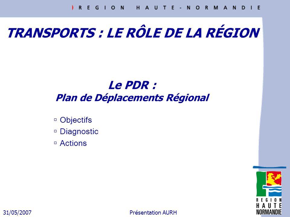31/05/2007 Présentation AURH Le PDR : Plan de Déplacements Régional Objectifs Diagnostic Actions TRANSPORTS : LE RÔLE DE LA RÉGION