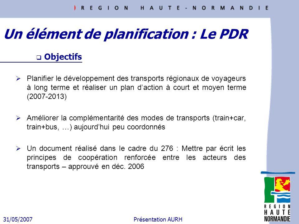 31/05/2007 Présentation AURH Un élément de planification : Le PDR Objectifs Planifier le développement des transports régionaux de voyageurs à long te