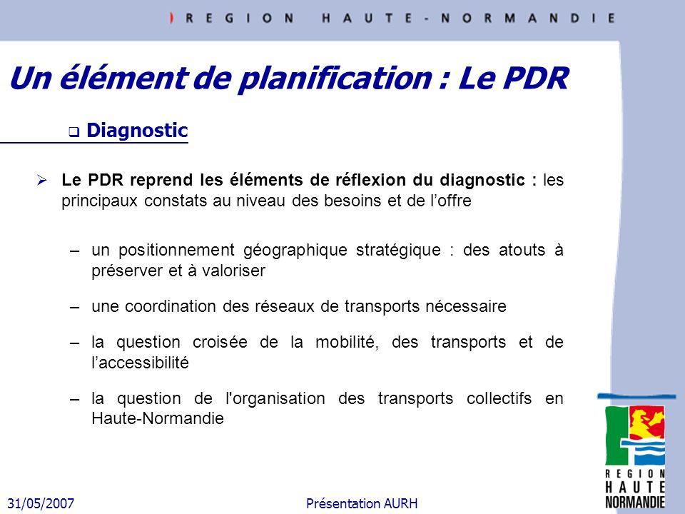 31/05/2007 Présentation AURH Un élément de planification : Le PDR Le PDR reprend les éléments de réflexion du diagnostic : les principaux constats au