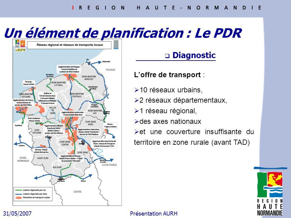 31/05/2007 Présentation AURH Loffre de transport : 10 réseaux urbains, 2 réseaux départementaux, 1 réseau régional, des axes nationaux et une couvertu