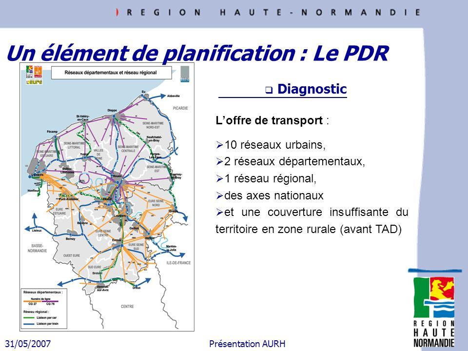 31/05/2007 Présentation AURH Diagnostic Un élément de planification : Le PDR Loffre de transport : 10 réseaux urbains, 2 réseaux départementaux, 1 rés