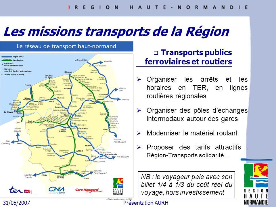 31/05/2007 Présentation AURH –AXE 1 : Connecter la Haute-Normandie aux réseaux nationaux et internationaux et développer des liaisons performantes entre les villes haut-normandes –AXE 2 : Répondre aux enjeux des déplacements locaux, périurbains et ruraux –AXE 3 : Moderniser les services pour répondre aux besoins de tous et faciliter laccès aux transports publics –AXE 4 : Organiser le territoire pour assurer des transports durables et transformer le mode dorganisation des transports collectifs Les actions Plan dactions répondant aux grands défis pour la Haute- Normandie : 55 actions Un élément de planification : Le PDR