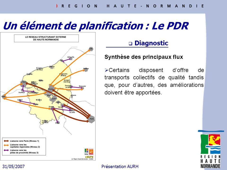 31/05/2007 Présentation AURH Diagnostic Un élément de planification : Le PDR Synthèse des principaux flux Certains disposent doffre de transports coll