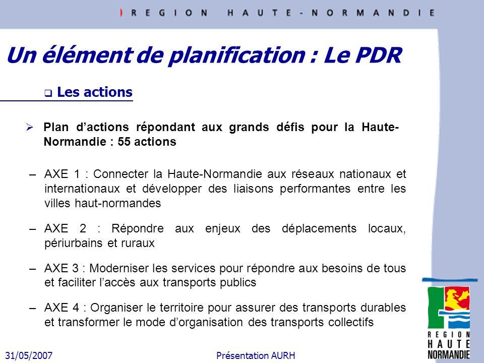 31/05/2007 Présentation AURH –AXE 1 : Connecter la Haute-Normandie aux réseaux nationaux et internationaux et développer des liaisons performantes ent