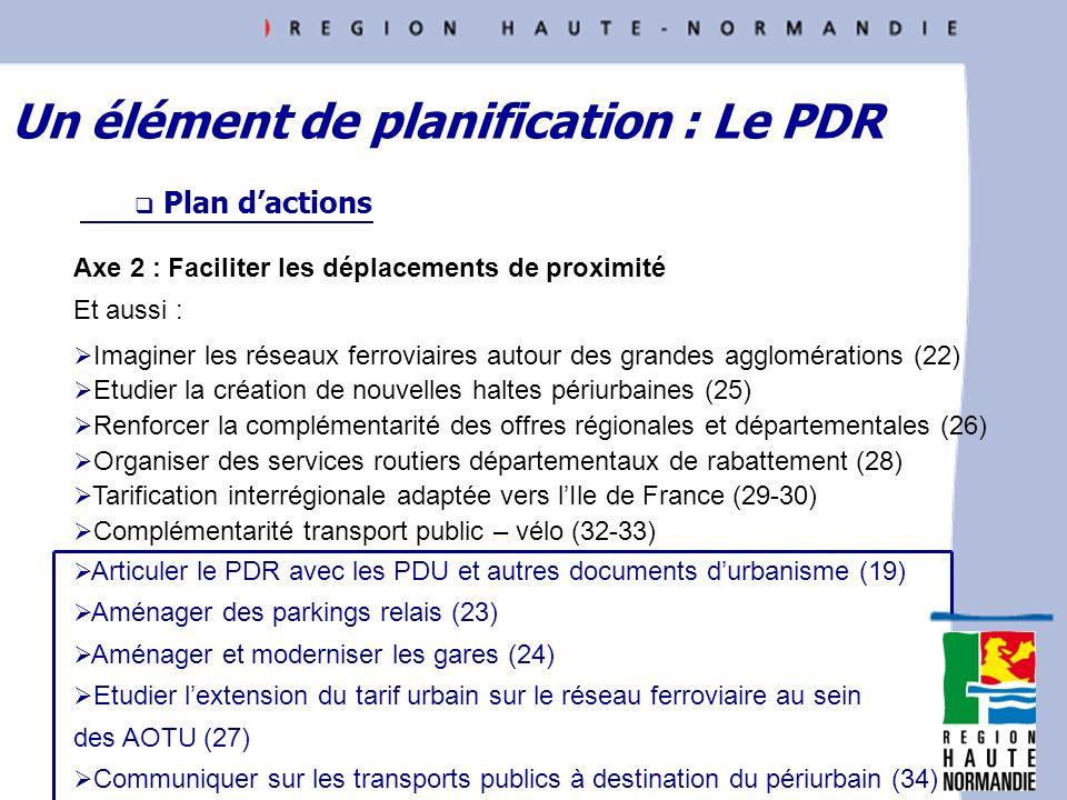 31/05/2007 Présentation AURH Plan dactions Axe 2 : Faciliter les déplacements de proximité Et aussi : Imaginer les réseaux ferroviaires autour des gra