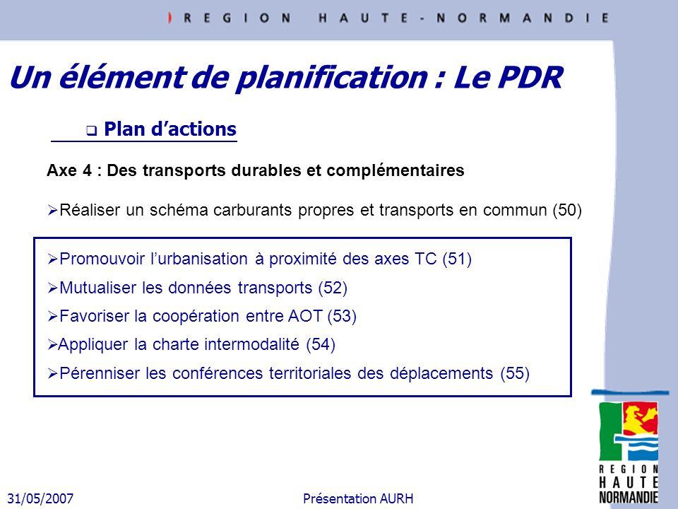 31/05/2007 Présentation AURH Plan dactions Axe 4 : Des transports durables et complémentaires Réaliser un schéma carburants propres et transports en c