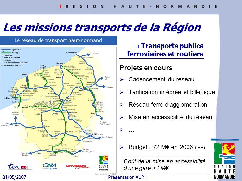 31/05/2007 Présentation AURH Les missions transports de la Région Modes doux Développement des véloroutes et voies vertes Développement de l intermodalité train + vélos (parc vélo en gare et embarquement) Budget : > 14 M inscrits pour 2007-2013 Le vélo devient un élément à part entière de la politique des transports