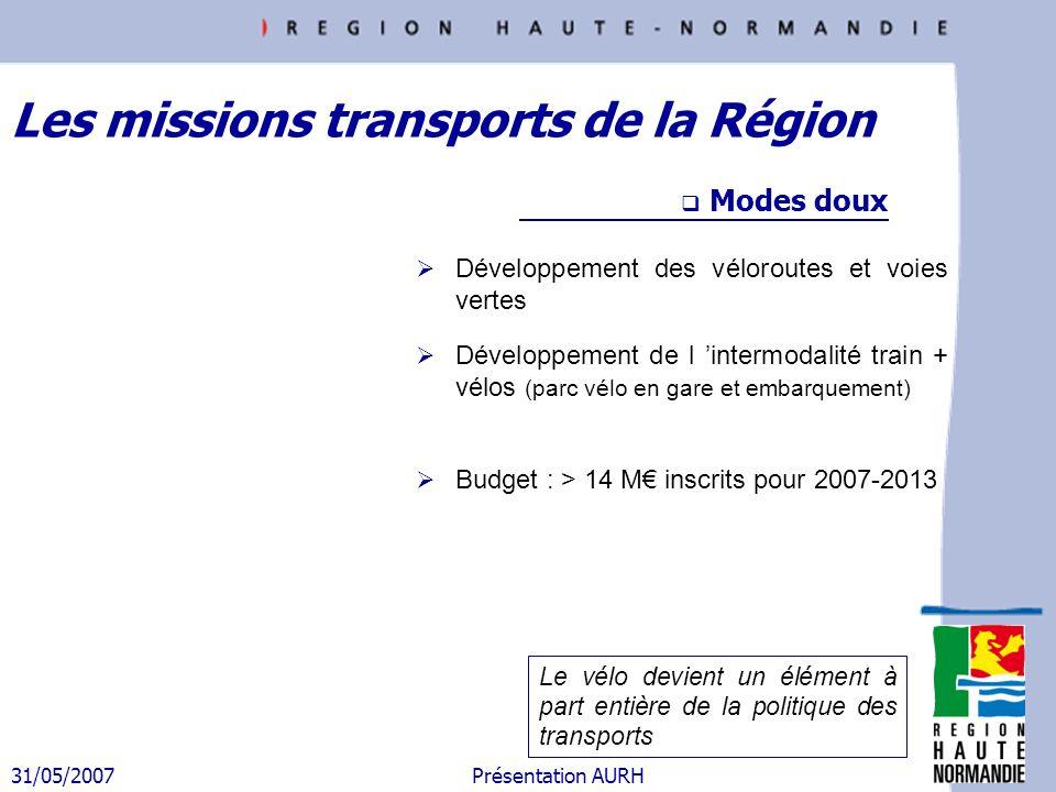 31/05/2007 Présentation AURH Les missions transports de la Région Modes doux Développement des véloroutes et voies vertes Développement de l intermoda