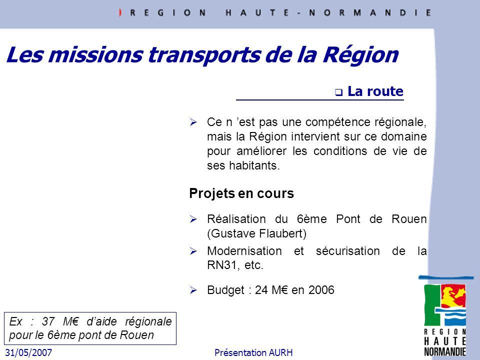 31/05/2007 Présentation AURH Les missions transports de la Région Transports aériens Ce n est pas une compétence régionale, mais la Région intervient sur ce domaine pour améliorer la compétitivité du territoire et la rationalisation de linvestissement public.