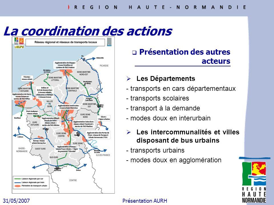 31/05/2007 Présentation AURH Coordination des acteurs Concertation avec les autres autorités organisatrices Proposer des projets cohérents (tarification, pôles déchanges, etc.) La coordination des actions Région : notre réseau est le seul à être en liaison avec tous les autres : échelle pertinente dorganisation des réseaux