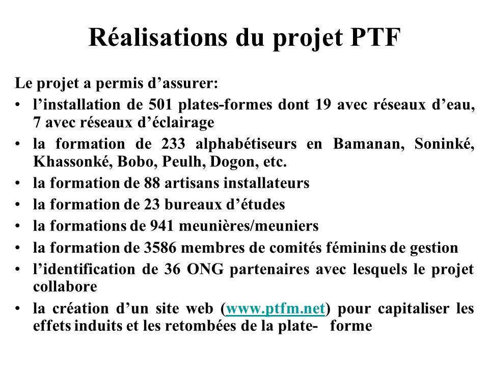 Réalisations du projet PTF Le projet a permis dassurer: linstallation de 501 plates-formes dont 19 avec réseaux deau, 7 avec réseaux déclairage la for