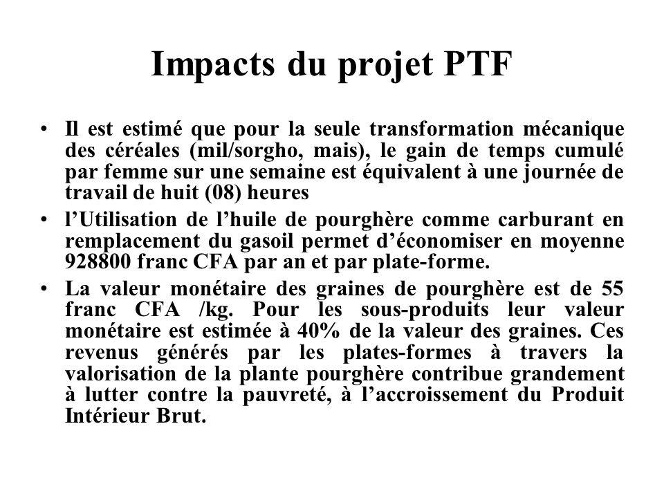 Impacts du projet PTF Il est estimé que pour la seule transformation mécanique des céréales (mil/sorgho, mais), le gain de temps cumulé par femme sur