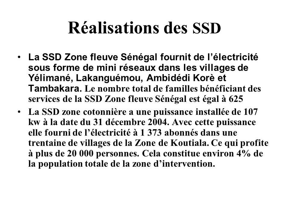 Réalisations des SSD La SSD Zone fleuve Sénégal fournit de lélectricité sous forme de mini réseaux dans les villages de Yélimané, Lakanguémou, Ambidéd