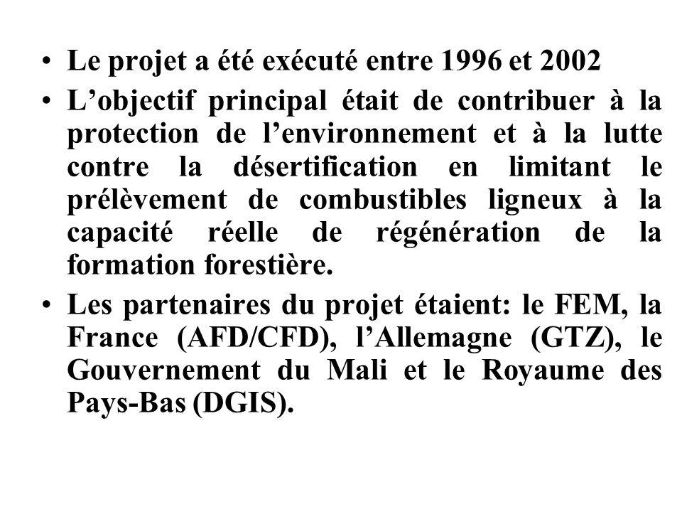 Le projet a été exécuté entre 1996 et 2002 Lobjectif principal était de contribuer à la protection de lenvironnement et à la lutte contre la désertifi