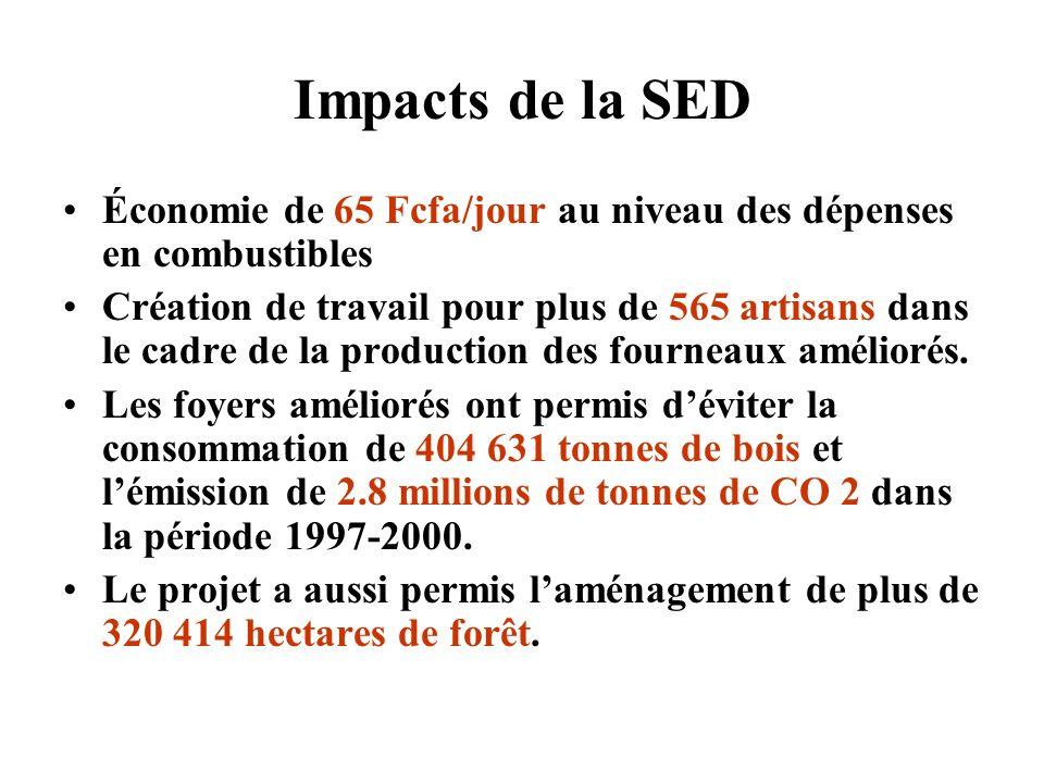 Impacts de la SED Économie de 65 Fcfa/jour au niveau des dépenses en combustibles Création de travail pour plus de 565 artisans dans le cadre de la pr