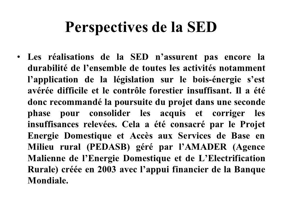 Perspectives de la SED Les réalisations de la SED nassurent pas encore la durabilité de lensemble de toutes les activités notamment lapplication de la