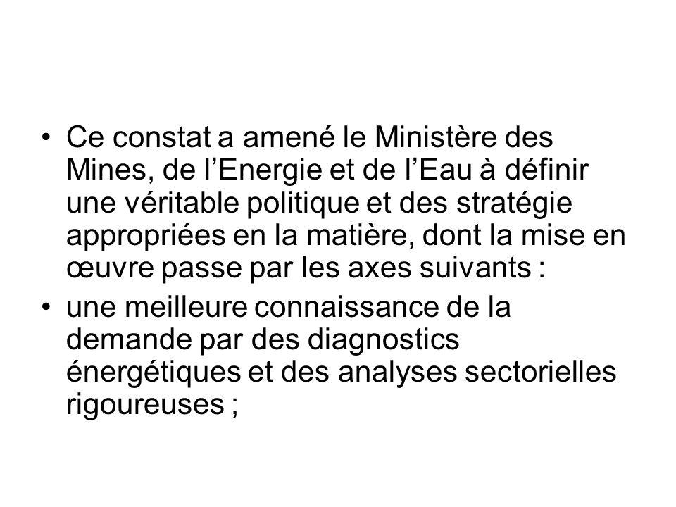 Ce constat a amené le Ministère des Mines, de lEnergie et de lEau à définir une véritable politique et des stratégie appropriées en la matière, dont l