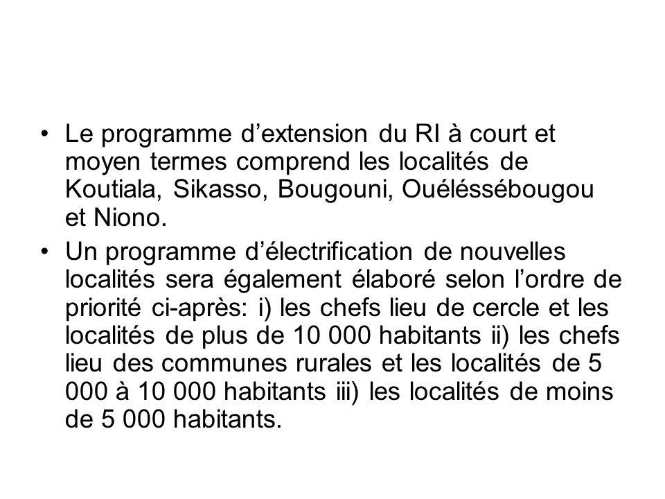 Le programme dextension du RI à court et moyen termes comprend les localités de Koutiala, Sikasso, Bougouni, Ouéléssébougou et Niono. Un programme dél