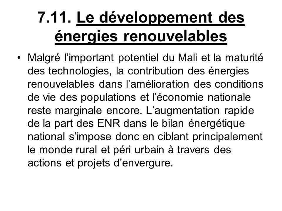 7.11. Le développement des énergies renouvelables Malgré limportant potentiel du Mali et la maturité des technologies, la contribution des énergies re
