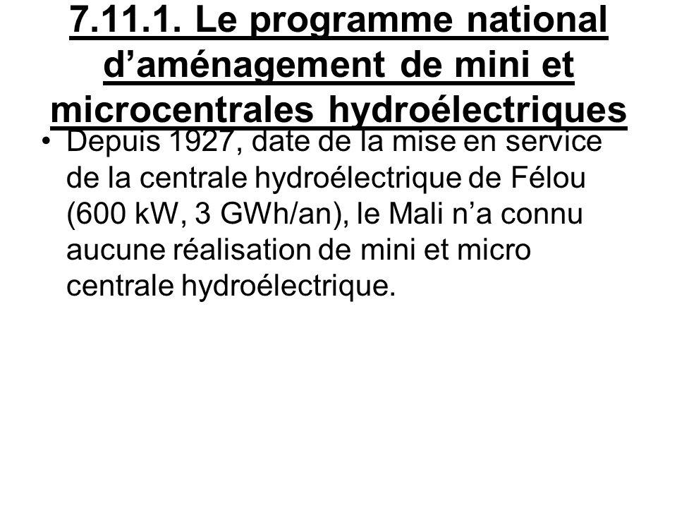 Le pays dispose cependant dun potentiel non négligeable en la matière, comme démontré à suffisance par létude de 1988 de la coopération allemande (GTZ) qui a inventorié et évalué sommairement les sites de Farako (50 - 250 kW), Kéniéba ou Doundi (180 - 250 kW), Nimbougou (10 - 50 kW), Paparah (50 - 60 kW) et Missira.