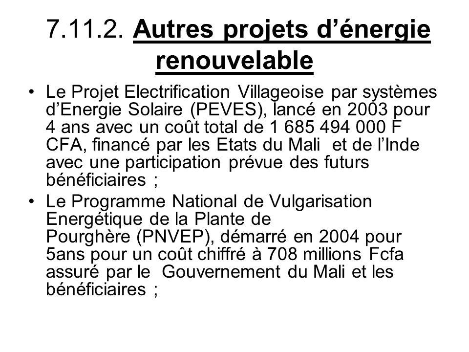 La Promotion des Energies Nouvelles et Renouvelables pour lAvancement des Femmes (PENRAF), financé à hauteur de 1 395 000 000 F CFA par le Mali (fonds PPTE) et le PNUD et lancé en 2004 pour une durée de 5 ans ; Le volet Energies Renouvelables du PEDASB, en préparation pour une enveloppe de 3,2 millions de dollars US, ce projet sera financé par le FEM, le Mali et dautres partenaires financiers en tant quun appui opérationnel à la Politique Energétique au Mali à travers la promotion du sous secteur des énergies renouvelables ;