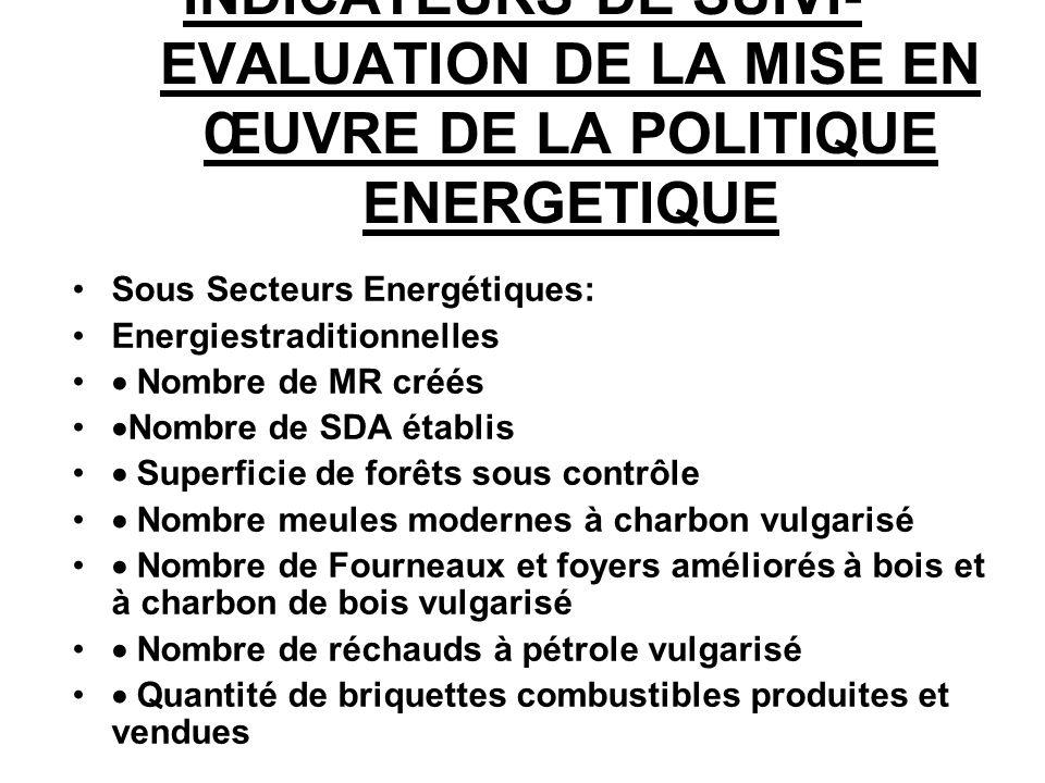 INDICATEURS DE SUIVI- EVALUATION DE LA MISE EN ŒUVRE DE LA POLITIQUE ENERGETIQUE Sous Secteurs Energétiques: Energiestraditionnelles Nombre de MR créé