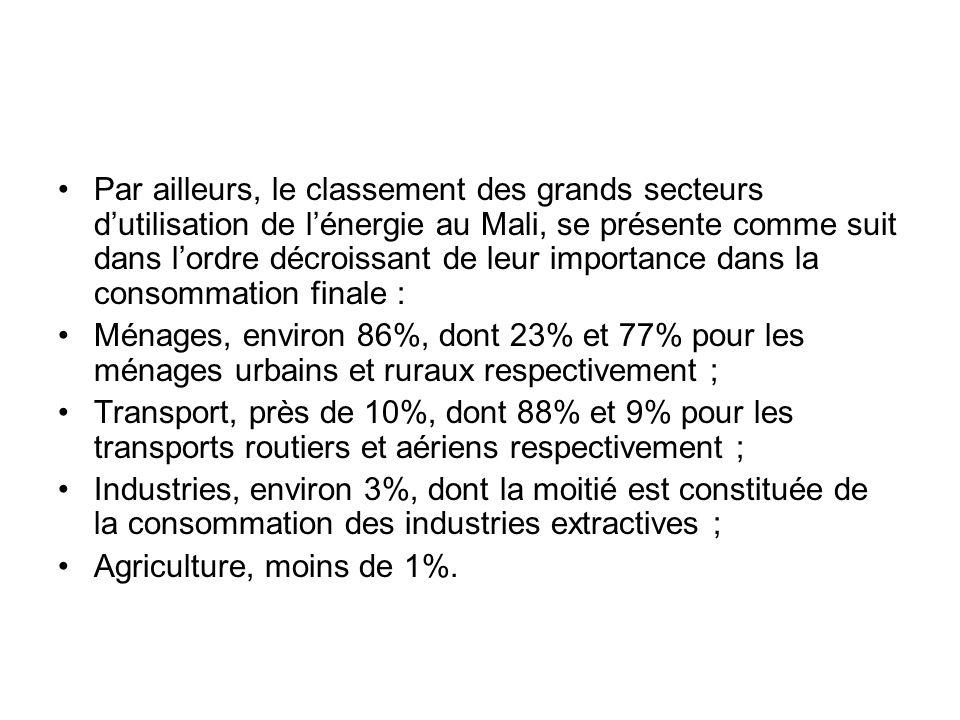 Par ailleurs, le classement des grands secteurs dutilisation de lénergie au Mali, se présente comme suit dans lordre décroissant de leur importance da