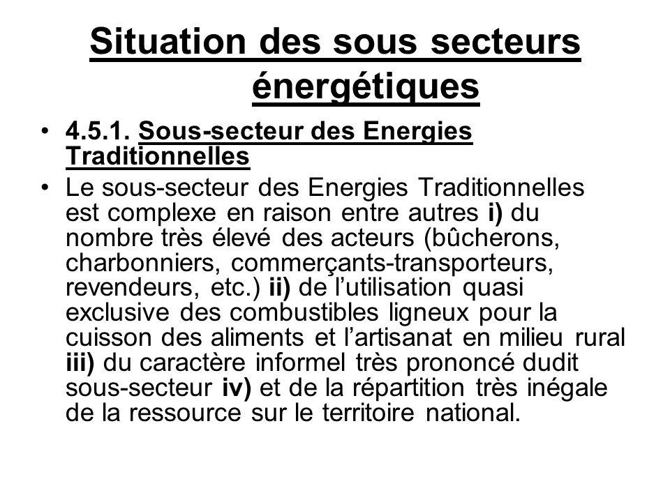 Situation des sous secteurs énergétiques 4.5.1. Sous-secteur des Energies Traditionnelles Le sous-secteur des Energies Traditionnelles est complexe en