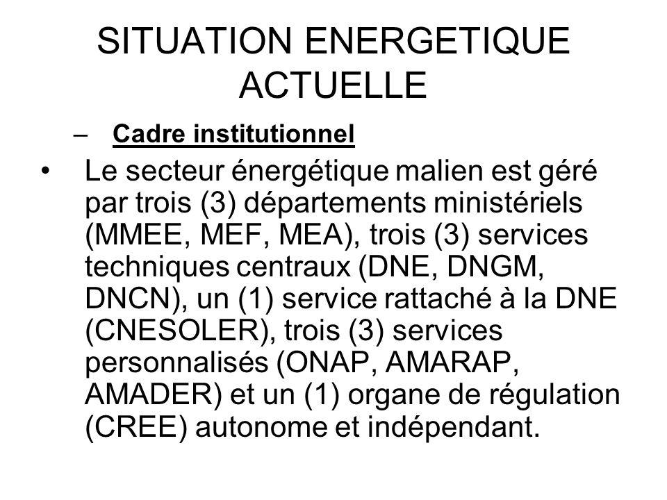 SITUATION ENERGETIQUE ACTUELLE –Cadre institutionnel Le secteur énergétique malien est géré par trois (3) départements ministériels (MMEE, MEF, MEA),