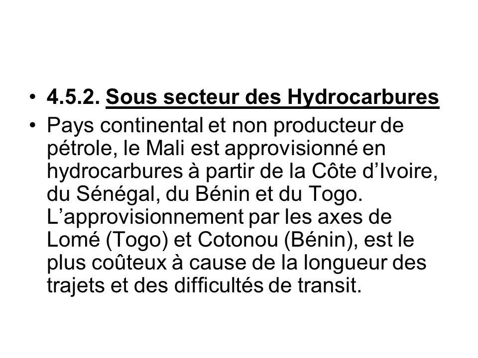 4.5.2. Sous secteur des Hydrocarbures Pays continental et non producteur de pétrole, le Mali est approvisionné en hydrocarbures à partir de la Côte dI