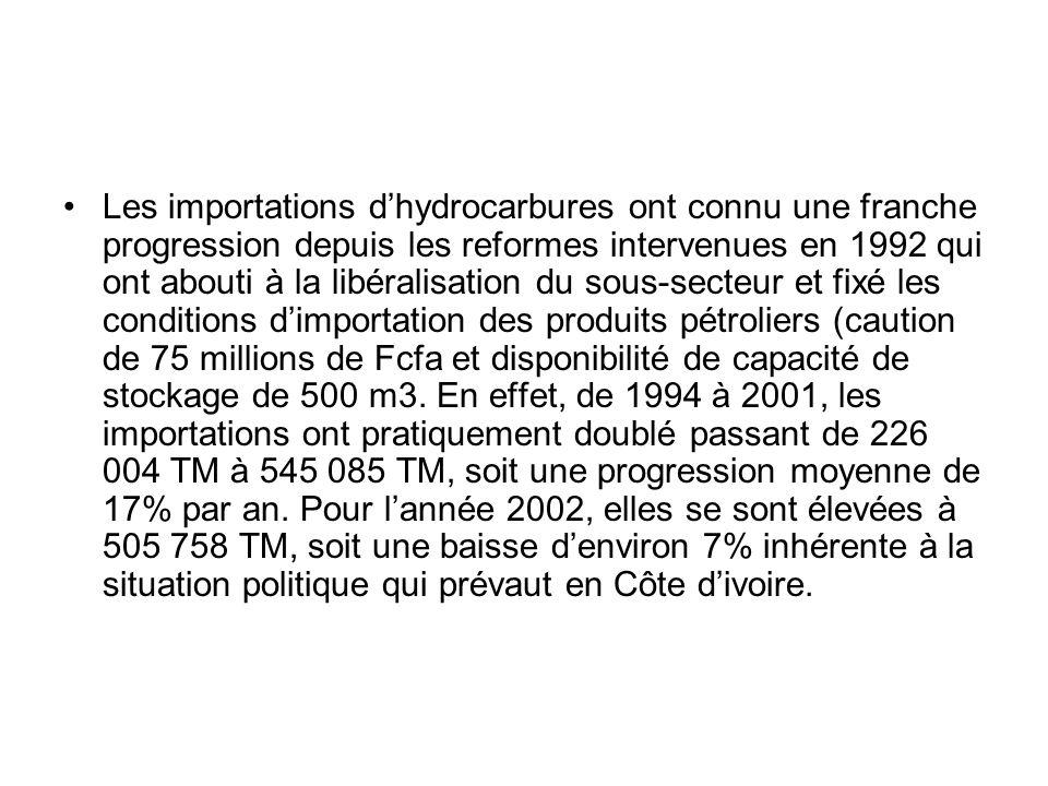 Les importations dhydrocarbures ont connu une franche progression depuis les reformes intervenues en 1992 qui ont abouti à la libéralisation du sous-s