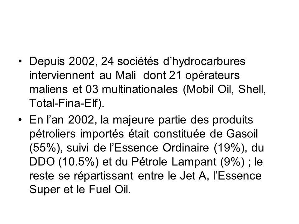 Depuis 2002, 24 sociétés dhydrocarbures interviennent au Mali dont 21 opérateurs maliens et 03 multinationales (Mobil Oil, Shell, Total-Fina-Elf). En