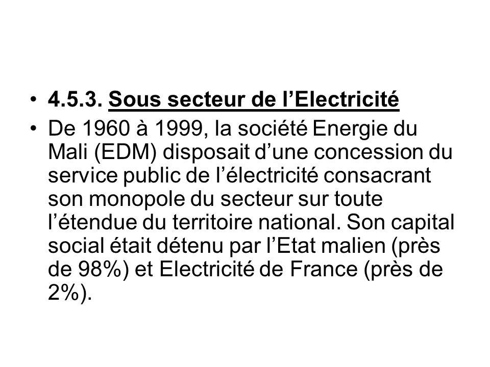 Le Gouvernement a opéré de 1998 à 2000 une profonde réforme du sous secteur de lélectricité et la privatisation de la société Energie du Mali, sous-tendue essentiellement par i) la nécessité de remédier à la persistance des contre- performances du sous secteur, malgré dimportants efforts financiers consentis par lEtat et le recours à diverses formules de gestion.