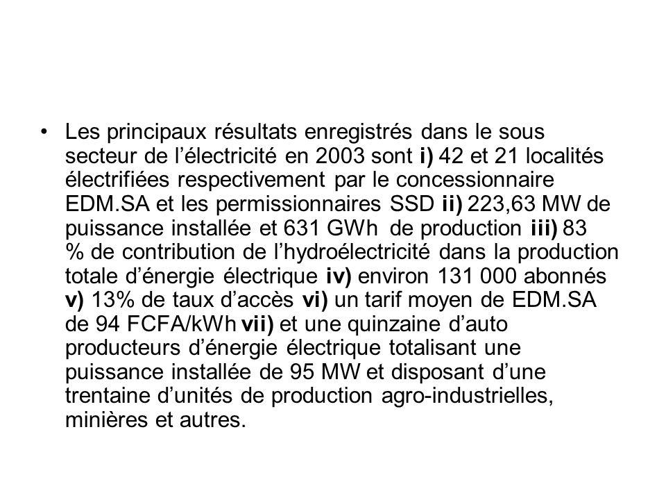 Les taux daccroissement moyen annuel des principaux indicateurs du sous secteur de lélectricité au Mali ont été les suivants durant la dernière décennie (1994-2003) : +8,3% pour la production totale, +8,3% pour la production thermique, +11,4% pour la production hydroélectrique, +9,3% pour la distribution, +9,3% pour les abonnés, +8% pour la BT et +9,4% pour la MT.
